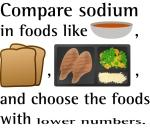 Compare Sodium