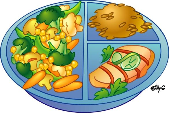View healthyplate.jpg Clipart - Free Nutrition and Healthy ...