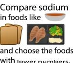1304_Comparisson.jpg - Compare Sodium