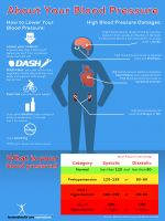 Blood_Pressure1.jpg - Blood pressure, poster, awareness,