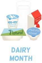 Dairy_Month.jpg - Dairy Month, Dairy Products, Yogurt