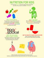Kids_Nutrition.jpg - Kids, healthy, nutrition, infograph