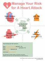 Manage_Heart_Attack_Risk.png - Heart, Attack, Health, infograph