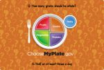 MyPlate_Quiz_2.jpg - MyPlate, Quiz, Card, cards, questio