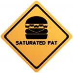 Sat_Fat.jpg - Saturated, Fat, word, art, calories