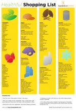 Shopping_list.jpg - Shopping, List, infographic, health