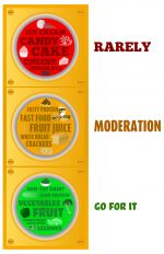 StopLight.jpg - Fruit, vegetable, stop light, infog